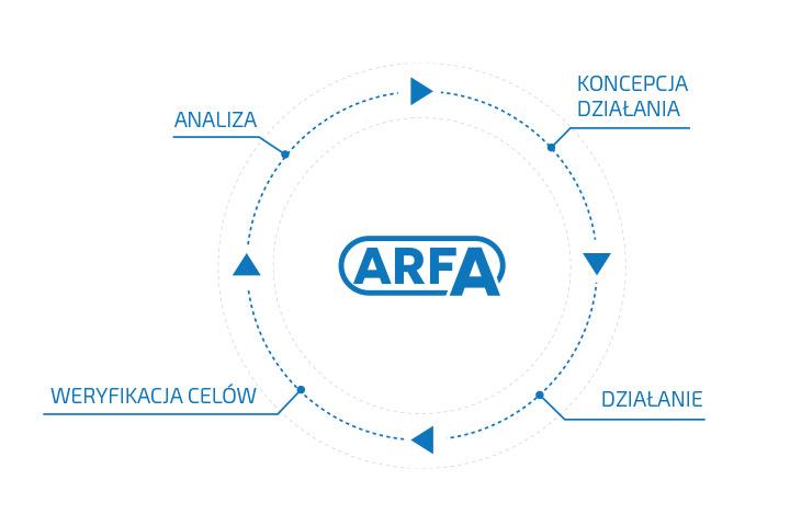 diagram_jak_pracujemy
